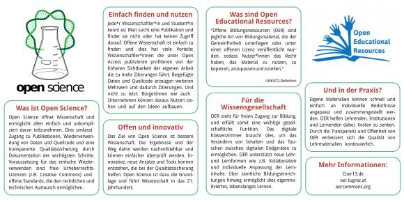 Infofolder Seite 2