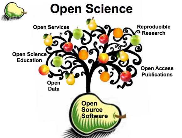 openscience_tree